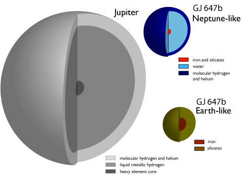 systemic » GJ 6-7-4