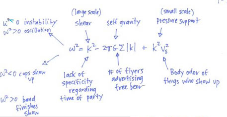 dispersion relation analogy