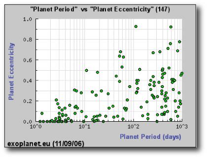 exoplanet eu