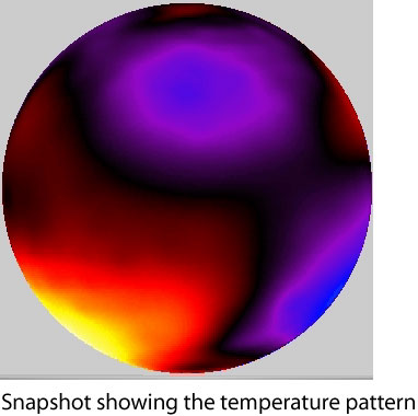 temperature snapshot