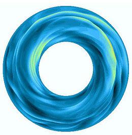 hydrodynamic turbulence in a keplerian disk